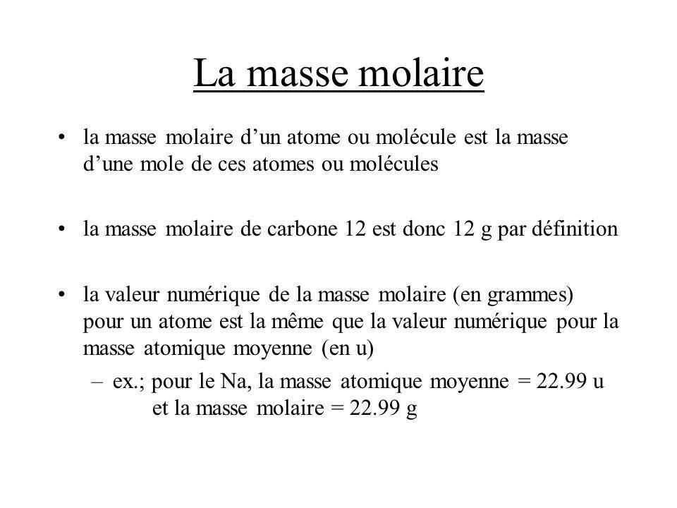 La masse dun atome nous savons que, par définition, 12 g de carbone 12 contiennent 6.022045 x 10 23 atomes de carbone 12 la masse dun seul atome de carbone 12 est donc une seule unité de masse atomique est 12 fois plus petit –donc 1 u = 1.660565 x 10 -24 et 1 g = 6.022045 x 10 23 u