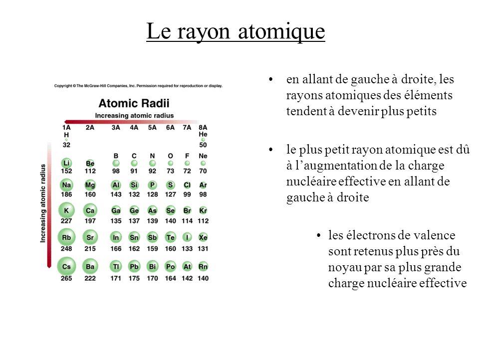 Le rayon atomique en allant de gauche à droite, les rayons atomiques des éléments tendent à devenir plus petits le plus petit rayon atomique est dû à laugmentation de la charge nucléaire effective en allant de gauche à droite les électrons de valence sont retenus plus près du noyau par sa plus grande charge nucléaire effective