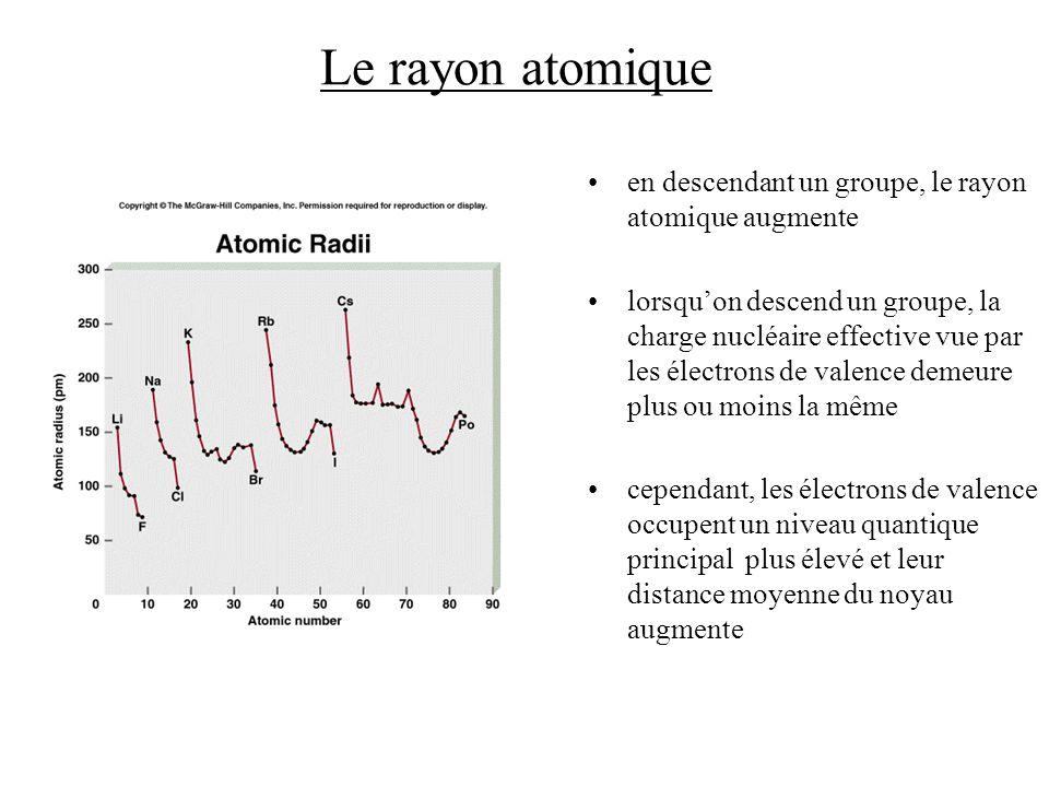 Le rayon atomique en descendant un groupe, le rayon atomique augmente lorsquon descend un groupe, la charge nucléaire effective vue par les électrons de valence demeure plus ou moins la même cependant, les électrons de valence occupent un niveau quantique principal plus élevé et leur distance moyenne du noyau augmente