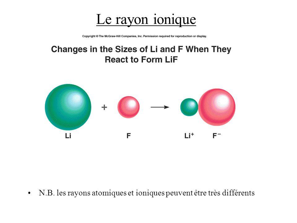 Le rayon ionique N.B. les rayons atomiques et ioniques peuvent être très différents