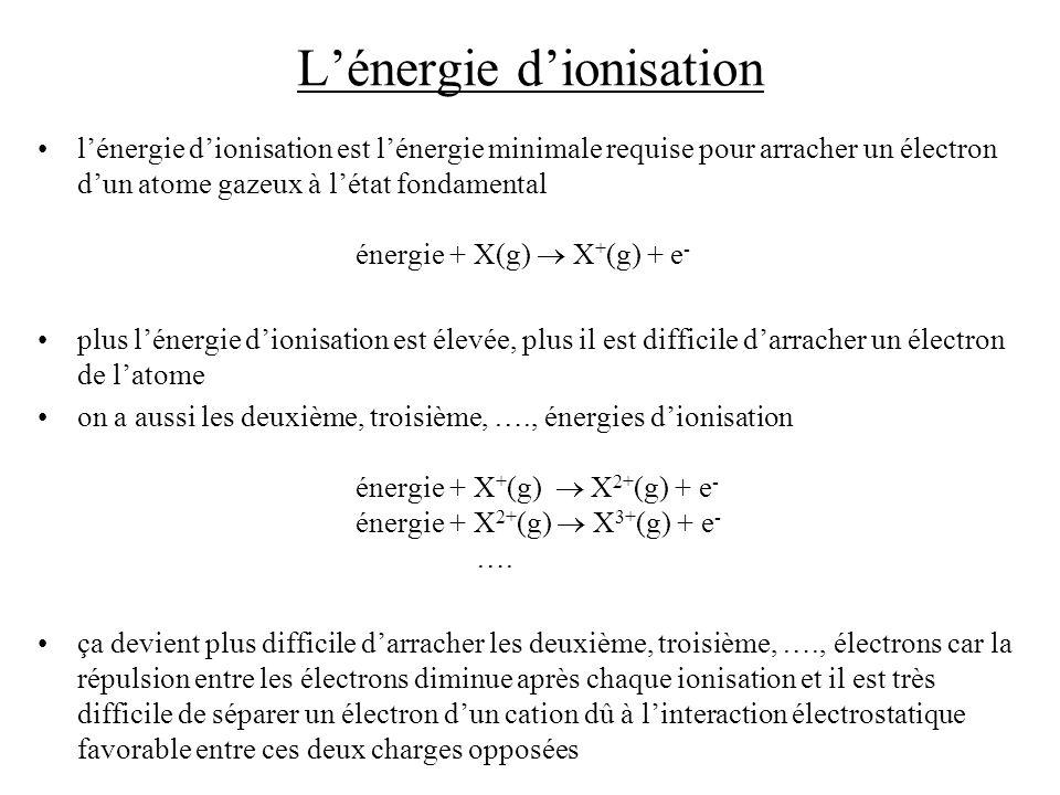 Lénergie dionisation lénergie dionisation est lénergie minimale requise pour arracher un électron dun atome gazeux à létat fondamental énergie + X(g)