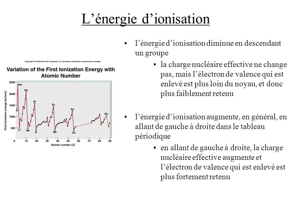 Lénergie dionisation lénergie dionisation diminue en descendant un groupe la charge nucléaire effective ne change pas, mais lélectron de valence qui e