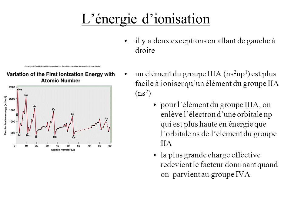 Lénergie dionisation il y a deux exceptions en allant de gauche à droite un élément du groupe IIIA (ns 2 np 1 ) est plus facile à ioniser quun élément du groupe IIA (ns 2 ) pour lélément du groupe IIIA, on enlève lélectron dune orbitale np qui est plus haute en énergie que lorbitale ns de lélément du groupe IIA la plus grande charge effective redevient le facteur dominant quand on parvient au groupe IVA