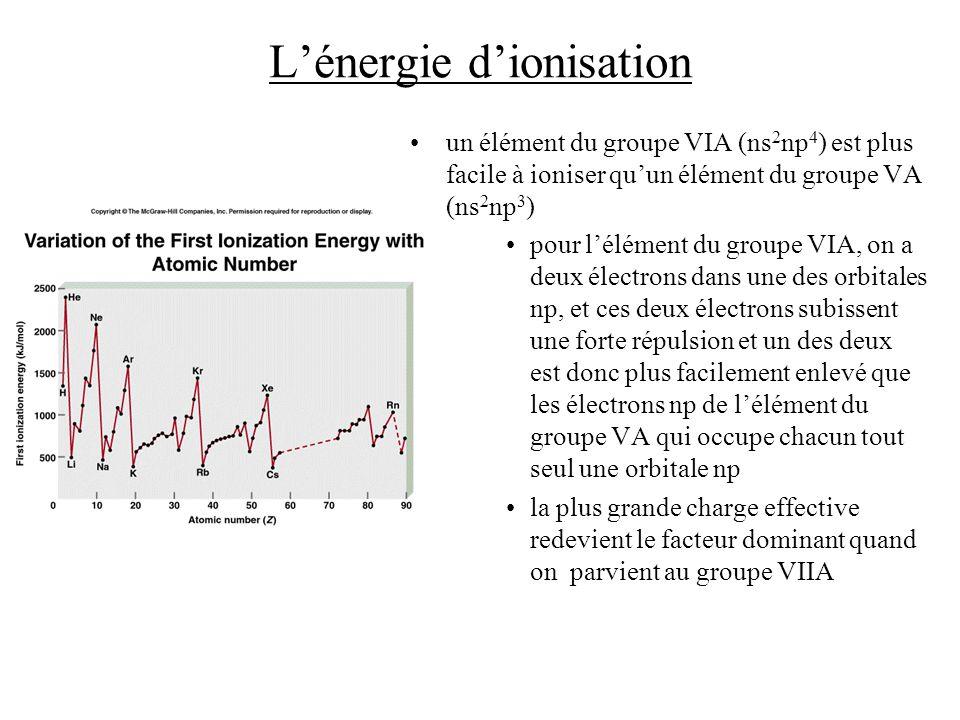 Lénergie dionisation un élément du groupe VIA (ns 2 np 4 ) est plus facile à ioniser quun élément du groupe VA (ns 2 np 3 ) pour lélément du groupe VIA, on a deux électrons dans une des orbitales np, et ces deux électrons subissent une forte répulsion et un des deux est donc plus facilement enlevé que les électrons np de lélément du groupe VA qui occupe chacun tout seul une orbitale np la plus grande charge effective redevient le facteur dominant quand on parvient au groupe VIIA