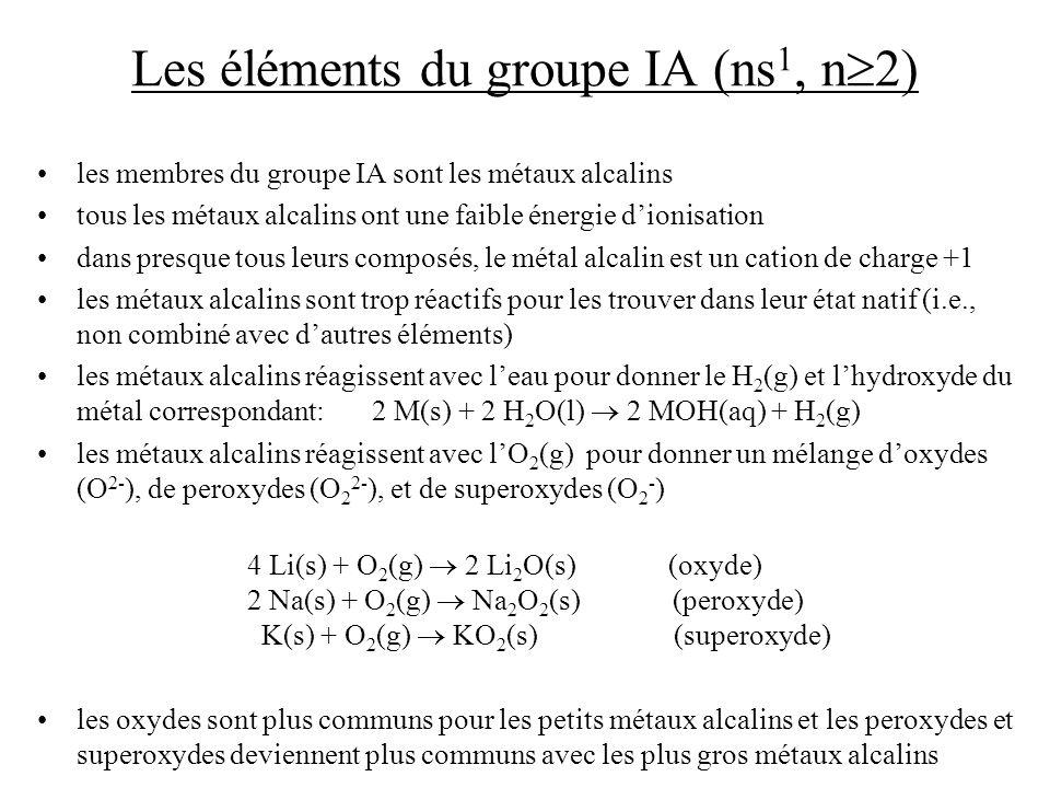 Les éléments du groupe IA (ns 1, n 2) les membres du groupe IA sont les métaux alcalins tous les métaux alcalins ont une faible énergie dionisation dans presque tous leurs composés, le métal alcalin est un cation de charge +1 les métaux alcalins sont trop réactifs pour les trouver dans leur état natif (i.e., non combiné avec dautres éléments) les métaux alcalins réagissent avec leau pour donner le H 2 (g) et lhydroxyde du métal correspondant: 2 M(s) + 2 H 2 O(l) 2 MOH(aq) + H 2 (g) les métaux alcalins réagissent avec lO 2 (g) pour donner un mélange doxydes (O 2- ), de peroxydes (O 2 2- ), et de superoxydes (O 2 - ) 4 Li(s) + O 2 (g) 2 Li 2 O(s) (oxyde) 2 Na(s) + O 2 (g) Na 2 O 2 (s) (peroxyde) K(s) + O 2 (g) KO 2 (s) (superoxyde) les oxydes sont plus communs pour les petits métaux alcalins et les peroxydes et superoxydes deviennent plus communs avec les plus gros métaux alcalins