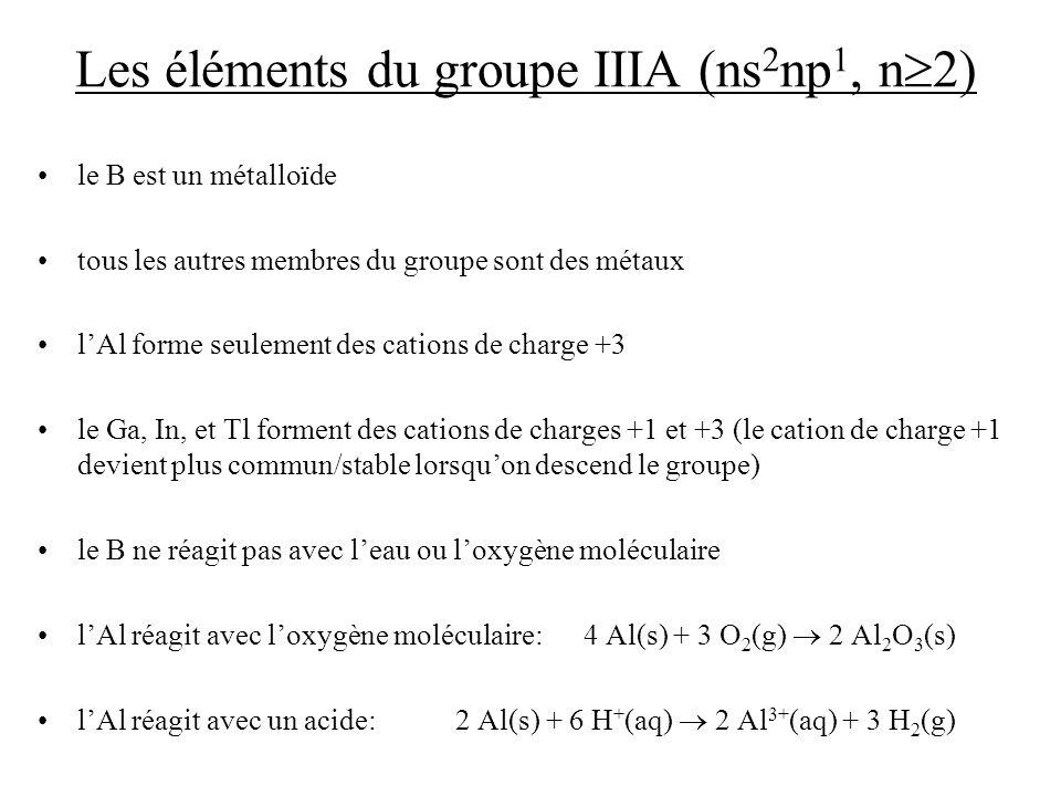 Les éléments du groupe IIIA (ns 2 np 1, n 2) le B est un métalloïde tous les autres membres du groupe sont des métaux lAl forme seulement des cations de charge +3 le Ga, In, et Tl forment des cations de charges +1 et +3 (le cation de charge +1 devient plus commun/stable lorsquon descend le groupe) le B ne réagit pas avec leau ou loxygène moléculaire lAl réagit avec loxygène moléculaire: 4 Al(s) + 3 O 2 (g) 2 Al 2 O 3 (s) lAl réagit avec un acide: 2 Al(s) + 6 H + (aq) 2 Al 3+ (aq) + 3 H 2 (g)