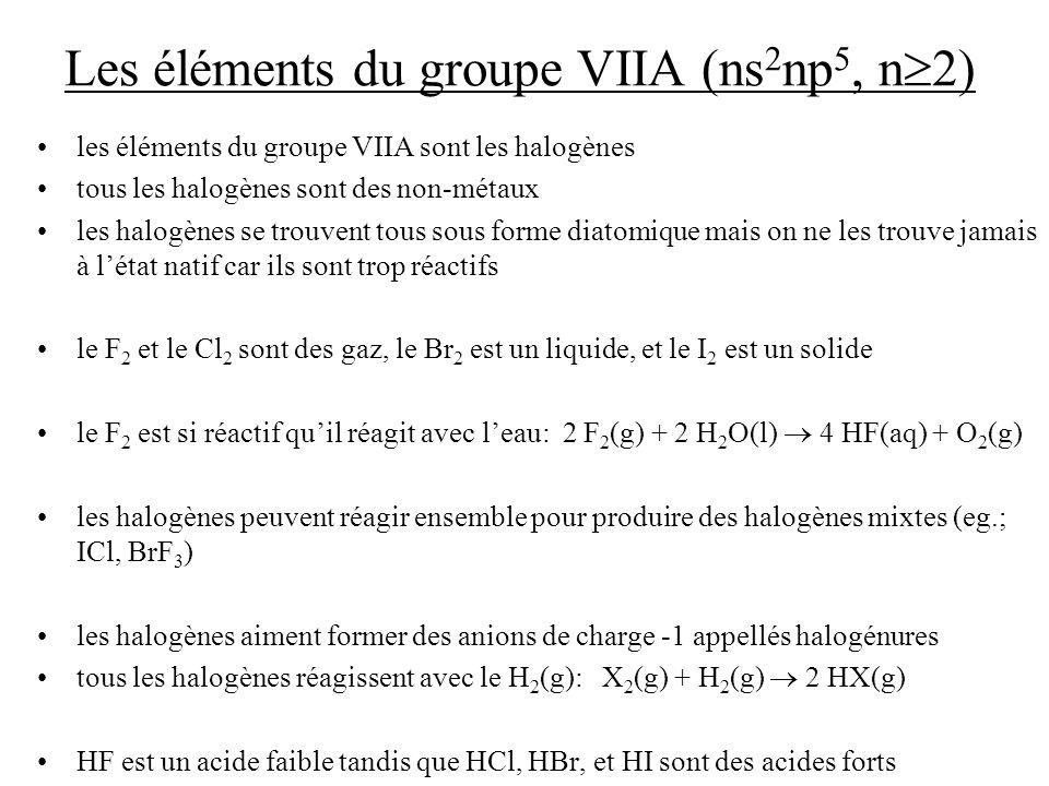 Les éléments du groupe VIIA (ns 2 np 5, n 2) les éléments du groupe VIIA sont les halogènes tous les halogènes sont des non-métaux les halogènes se trouvent tous sous forme diatomique mais on ne les trouve jamais à létat natif car ils sont trop réactifs le F 2 et le Cl 2 sont des gaz, le Br 2 est un liquide, et le I 2 est un solide le F 2 est si réactif quil réagit avec leau: 2 F 2 (g) + 2 H 2 O(l) 4 HF(aq) + O 2 (g) les halogènes peuvent réagir ensemble pour produire des halogènes mixtes (eg.; ICl, BrF 3 ) les halogènes aiment former des anions de charge -1 appellés halogénures tous les halogènes réagissent avec le H 2 (g): X 2 (g) + H 2 (g) 2 HX(g) HF est un acide faible tandis que HCl, HBr, et HI sont des acides forts