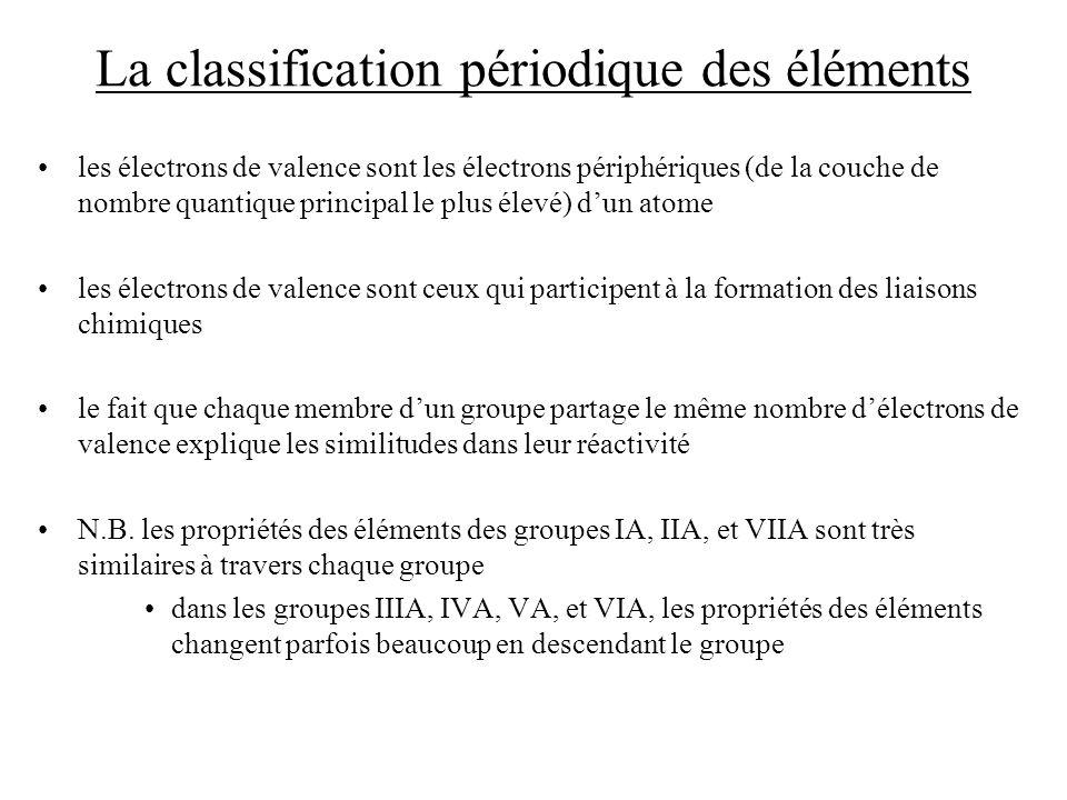 La classification périodique des éléments les électrons de valence sont les électrons périphériques (de la couche de nombre quantique principal le plus élevé) dun atome les électrons de valence sont ceux qui participent à la formation des liaisons chimiques le fait que chaque membre dun groupe partage le même nombre délectrons de valence explique les similitudes dans leur réactivité N.B.