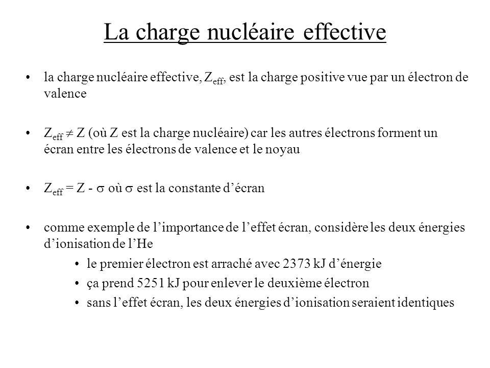 La charge nucléaire effective la charge nucléaire effective, Z eff, est la charge positive vue par un électron de valence Z eff Z (où Z est la charge