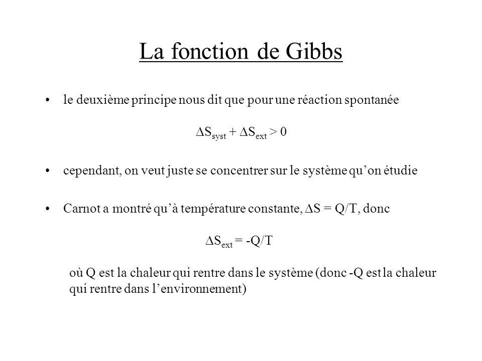 La fonction de Gibbs le deuxième principe nous dit que pour une réaction spontanée S syst + S ext > 0 cependant, on veut juste se concentrer sur le sy