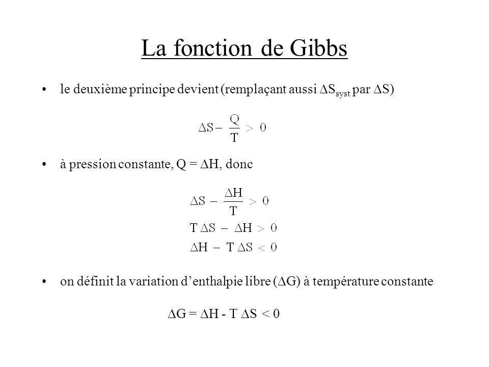 La fonction de Gibbs le deuxième principe devient (remplaçant aussi S syst par S) à pression constante, Q = H, donc on définit la variation denthalpie
