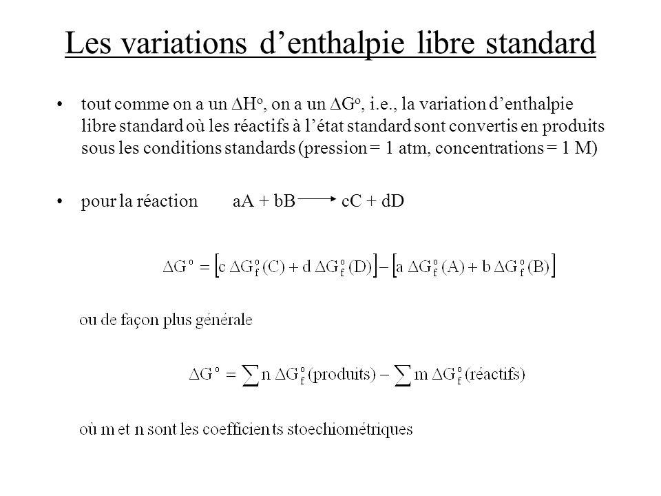 Les variations denthalpie libre standard tout comme on a un H o, on a un G o, i.e., la variation denthalpie libre standard où les réactifs à létat sta