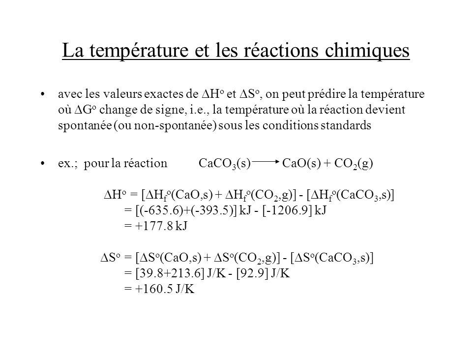 La température et les réactions chimiques avec les valeurs exactes de H o et S o, on peut prédire la température où G o change de signe, i.e., la temp