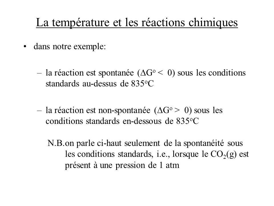 La température et les réactions chimiques dans notre exemple: –la réaction est spontanée ( G o < 0) sous les conditions standards au-dessus de 835 o C