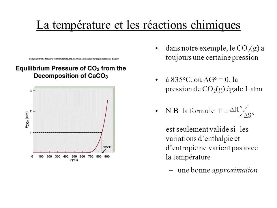 La température et les réactions chimiques dans notre exemple, le CO 2 (g) a toujours une certaine pression à 835 o C, où G o = 0, la pression de CO 2
