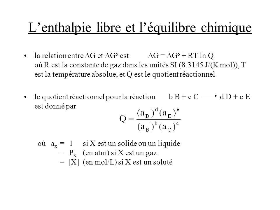 Lenthalpie libre et léquilibre chimique la relation entre G et G o est G = G o + RT ln Q où R est la constante de gaz dans les unités SI (8.3145 J/(K