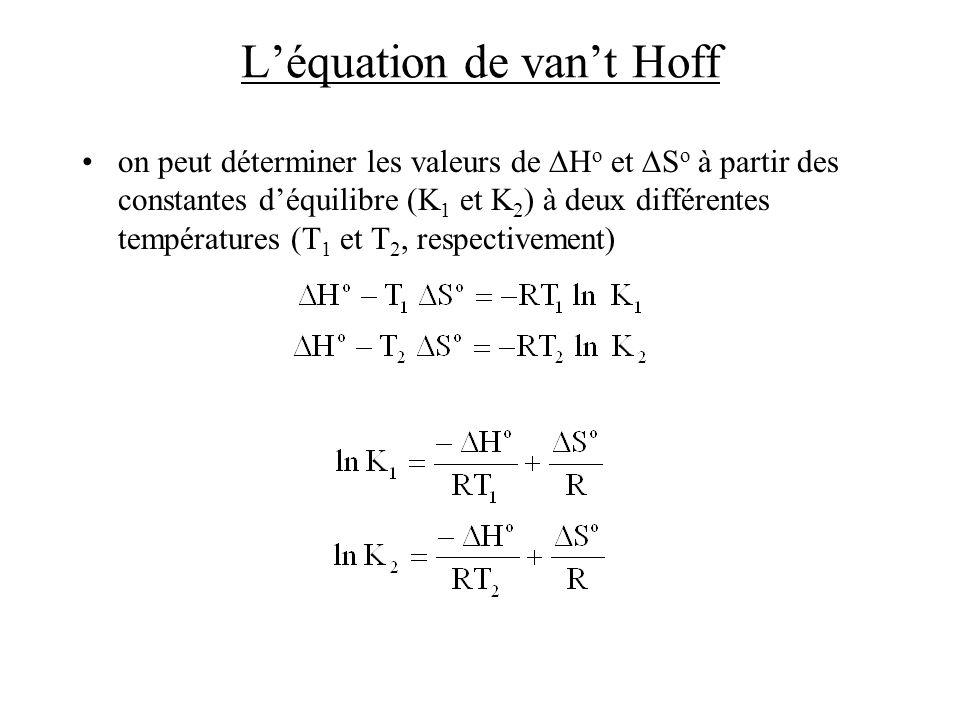 Léquation de vant Hoff on peut déterminer les valeurs de H o et S o à partir des constantes déquilibre (K 1 et K 2 ) à deux différentes températures (