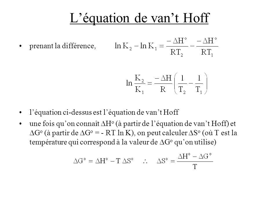 Léquation de vant Hoff prenant la différence, léquation ci-dessus est léquation de vant Hoff une fois quon connaît H o (à partir de léquation de vant