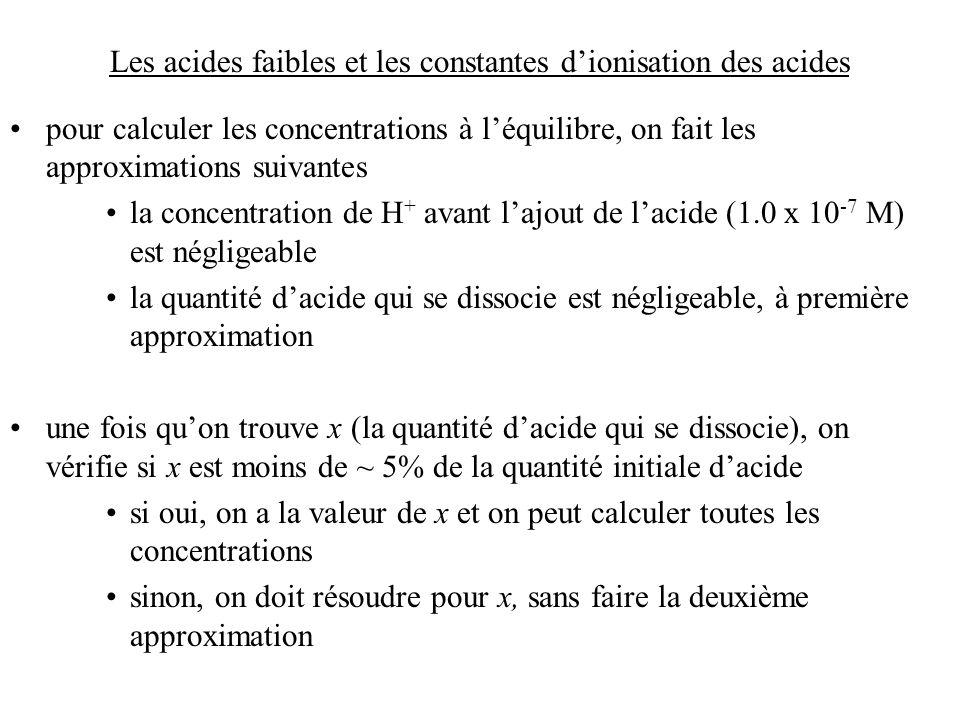 Les acides faibles et les constantes dionisation des acides pour calculer les concentrations à léquilibre, on fait les approximations suivantes la concentration de H + avant lajout de lacide (1.0 x 10 -7 M) est négligeable la quantité dacide qui se dissocie est négligeable, à première approximation une fois quon trouve x (la quantité dacide qui se dissocie), on vérifie si x est moins de ~ 5% de la quantité initiale dacide si oui, on a la valeur de x et on peut calculer toutes les concentrations sinon, on doit résoudre pour x, sans faire la deuxième approximation