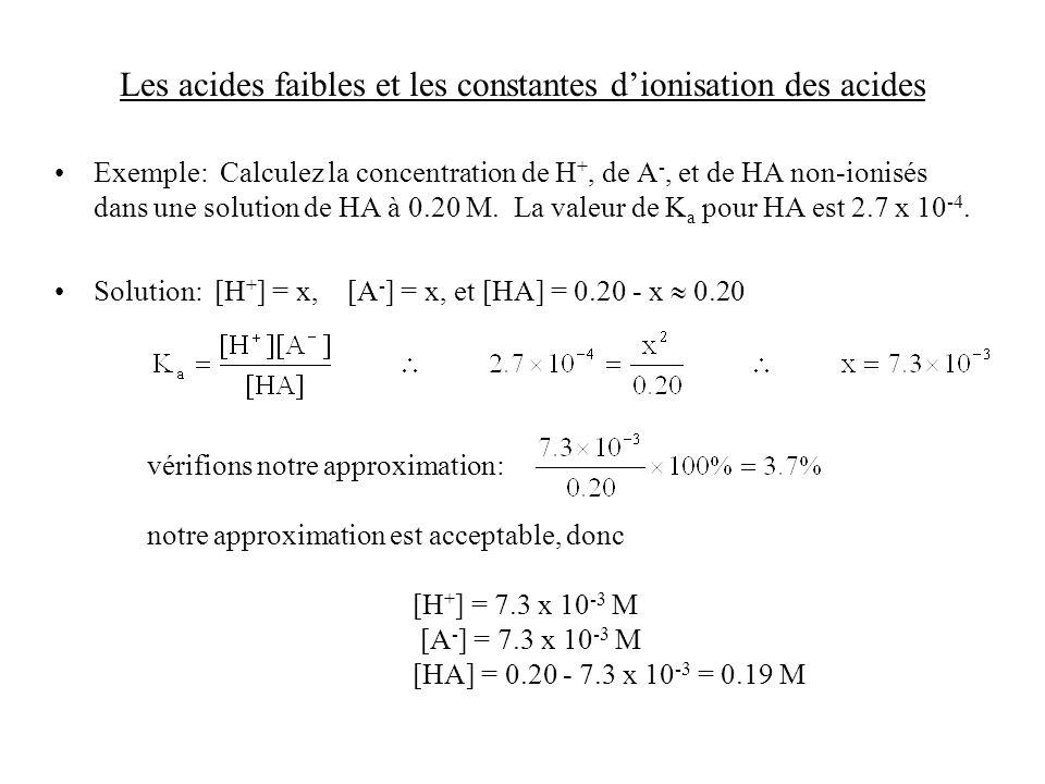 Les acides faibles et les constantes dionisation des acides Exemple: Calculez la concentration de H +, de A -, et de HA non-ionisés dans une solution