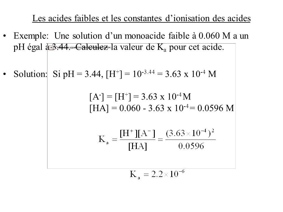 Les acides faibles et les constantes dionisation des acides Exemple: Une solution dun monoacide faible à 0.060 M a un pH égal à 3.44. Calculez la vale