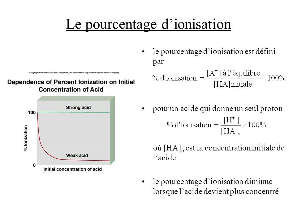 Le pourcentage dionisation le pourcentage dionisation est défini par pour un acide qui donne un seul proton où [HA] o est la concentration initiale de