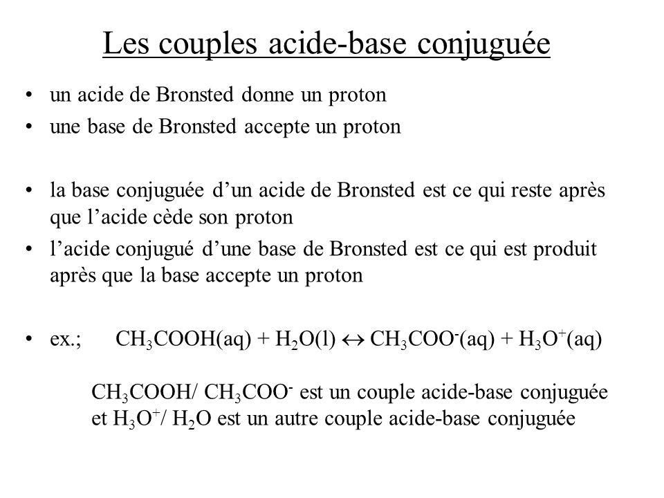 Les acides faibles et les constantes dionisation des acides Exemple: Calculez la concentration de H +, de A -, et de HA non-ionisés dans une solution de HA à 0.20 M.