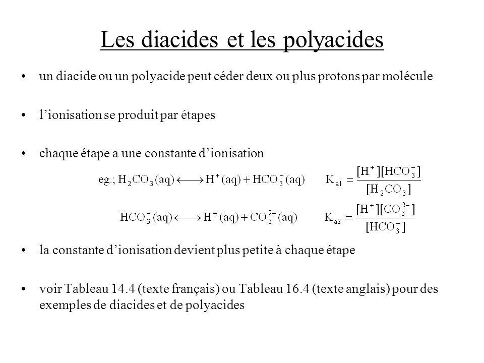 Les diacides et les polyacides un diacide ou un polyacide peut céder deux ou plus protons par molécule lionisation se produit par étapes chaque étape a une constante dionisation la constante dionisation devient plus petite à chaque étape voir Tableau 14.4 (texte français) ou Tableau 16.4 (texte anglais) pour des exemples de diacides et de polyacides