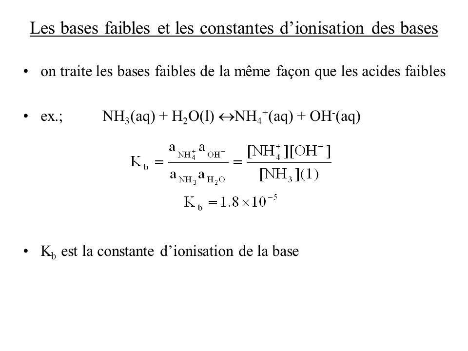 Les bases faibles et les constantes dionisation des bases on traite les bases faibles de la même façon que les acides faibles ex.; NH 3 (aq) + H 2 O(l) NH 4 + (aq) + OH - (aq) K b est la constante dionisation de la base