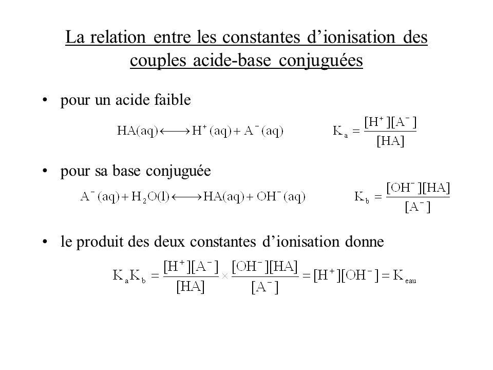 La relation entre les constantes dionisation des couples acide-base conjuguées pour un acide faible pour sa base conjuguée le produit des deux constan