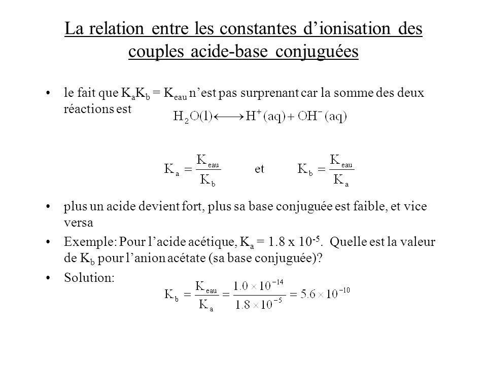 La relation entre les constantes dionisation des couples acide-base conjuguées le fait que K a K b = K eau nest pas surprenant car la somme des deux réactions est plus un acide devient fort, plus sa base conjuguée est faible, et vice versa Exemple: Pour lacide acétique, K a = 1.8 x 10 -5.