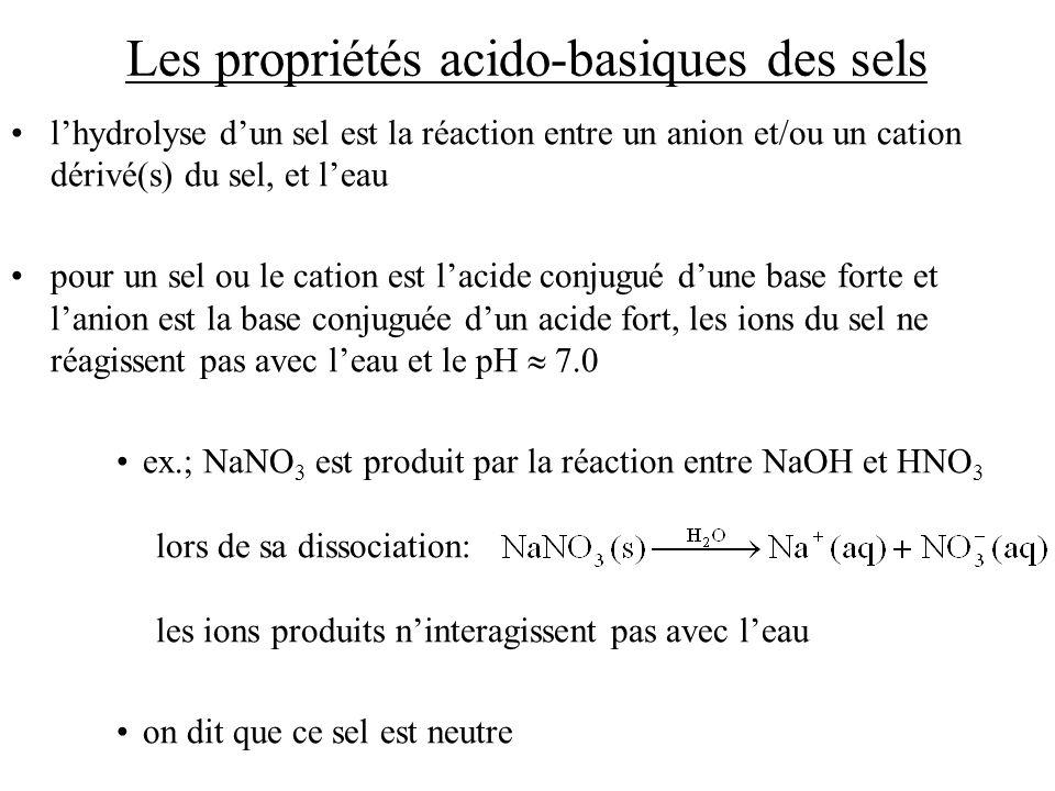 Les propriétés acido-basiques des sels lhydrolyse dun sel est la réaction entre un anion et/ou un cation dérivé(s) du sel, et leau pour un sel ou le cation est lacide conjugué dune base forte et lanion est la base conjuguée dun acide fort, les ions du sel ne réagissent pas avec leau et le pH 7.0 ex.; NaNO 3 est produit par la réaction entre NaOH et HNO 3 lors de sa dissociation: les ions produits ninteragissent pas avec leau on dit que ce sel est neutre