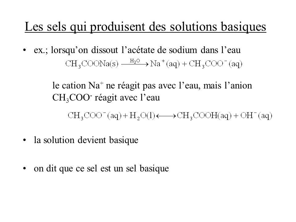 Les sels qui produisent des solutions basiques ex.; lorsquon dissout lacétate de sodium dans leau le cation Na + ne réagit pas avec leau, mais lanion CH 3 COO - réagit avec leau la solution devient basique on dit que ce sel est un sel basique