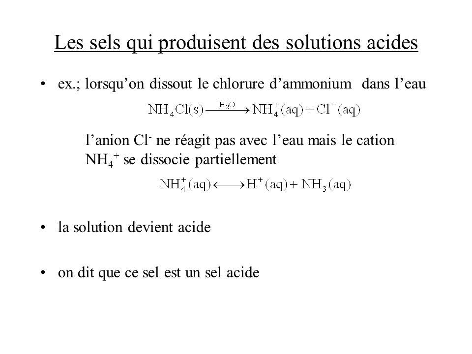 Les sels qui produisent des solutions acides ex.; lorsquon dissout le chlorure dammonium dans leau lanion Cl - ne réagit pas avec leau mais le cation NH 4 + se dissocie partiellement la solution devient acide on dit que ce sel est un sel acide