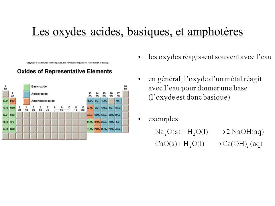 Les oxydes acides, basiques, et amphotères les oxydes réagissent souvent avec leau en général, loxyde dun métal réagit avec leau pour donner une base (loxyde est donc basique) exemples: