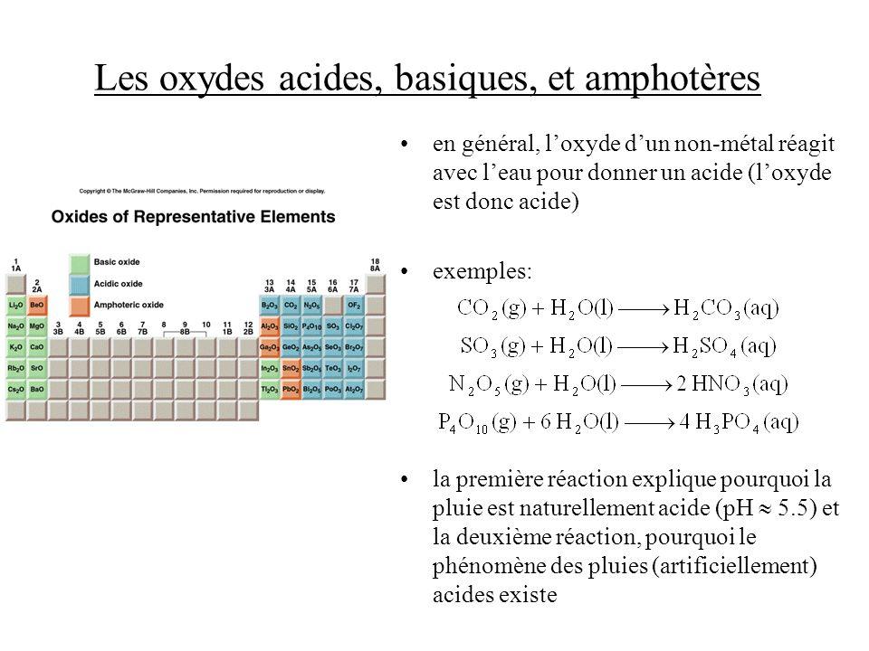 Les oxydes acides, basiques, et amphotères en général, loxyde dun non-métal réagit avec leau pour donner un acide (loxyde est donc acide) exemples: la première réaction explique pourquoi la pluie est naturellement acide (pH 5.5) et la deuxième réaction, pourquoi le phénomène des pluies (artificiellement) acides existe