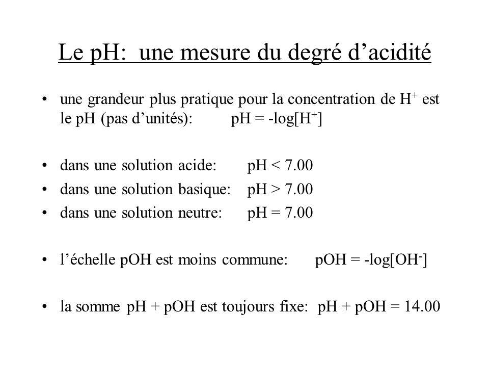 Le pH: une mesure du degré dacidité une grandeur plus pratique pour la concentration de H + est le pH (pas dunités):pH = -log[H + ] dans une solution acide: pH < 7.00 dans une solution basique: pH > 7.00 dans une solution neutre: pH = 7.00 léchelle pOH est moins commune: pOH = -log[OH - ] la somme pH + pOH est toujours fixe: pH + pOH = 14.00