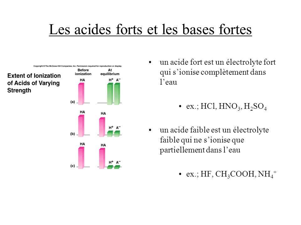 Les acides forts et les bases fortes un acide fort est un électrolyte fort qui sionise complètement dans leau ex.; HCl, HNO 3, H 2 SO 4 un acide faible est un électrolyte faible qui ne sionise que partiellement dans leau ex.; HF, CH 3 COOH, NH 4 +