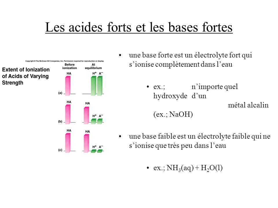 Les acides forts et les bases fortes une base forte est un électrolyte fort qui sionise complètement dans leau ex.;nimporte quel hydroxydedun métal alcalin (ex.; NaOH) une base faible est un électrolyte faible qui ne sionise que très peu dans leau ex.; NH 3 (aq) + H 2 O(l) NH 4 + (aq) + OH - (aq)