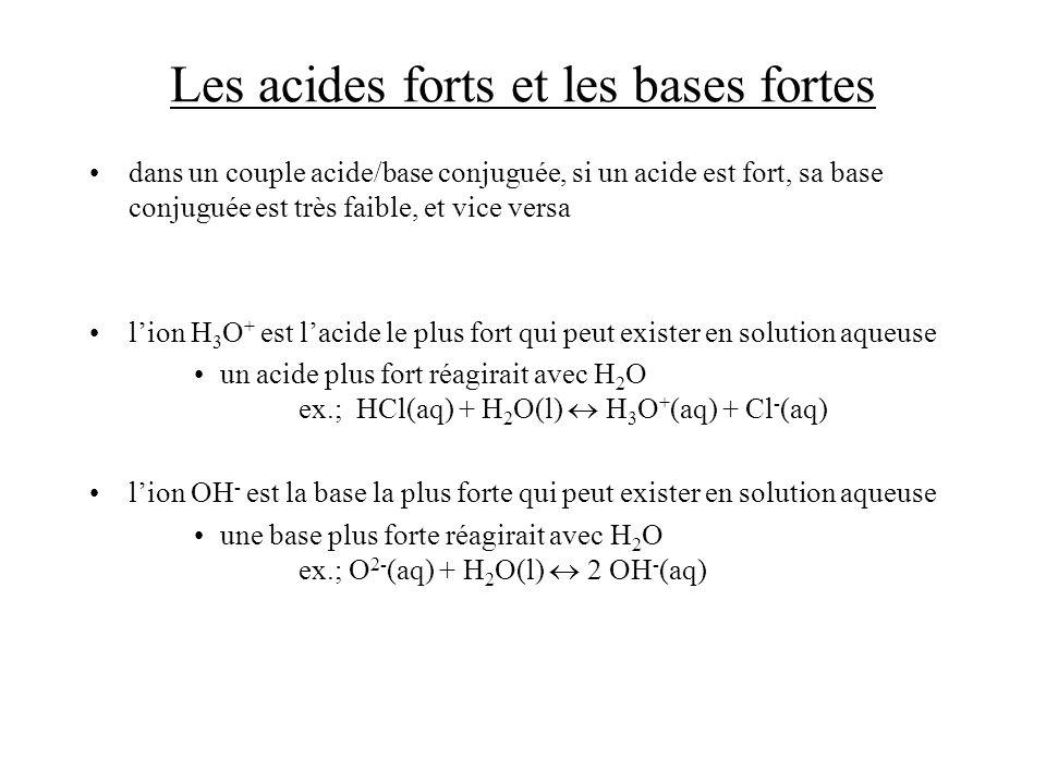 Les acides forts et les bases fortes dans un couple acide/base conjuguée, si un acide est fort, sa base conjuguée est très faible, et vice versa lion H 3 O + est lacide le plus fort qui peut exister en solution aqueuse un acide plus fort réagirait avec H 2 O ex.; HCl(aq) + H 2 O(l) H 3 O + (aq) + Cl - (aq) lion OH - est la base la plus forte qui peut exister en solution aqueuse une base plus forte réagirait avec H 2 O ex.; O 2- (aq) + H 2 O(l) 2 OH - (aq)