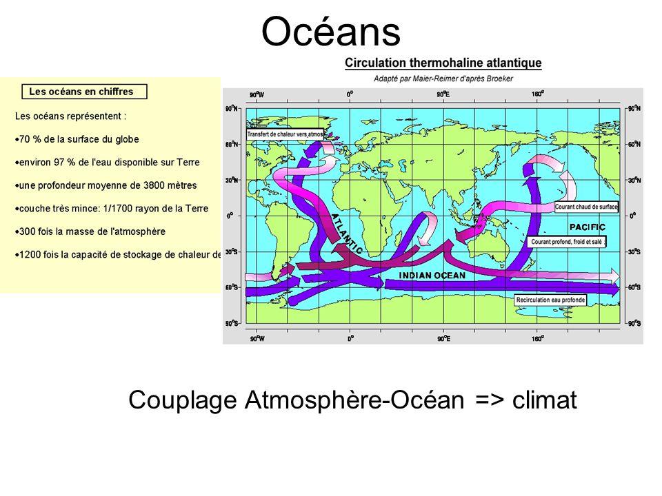 Océans Couplage Atmosphère-Océan => climat