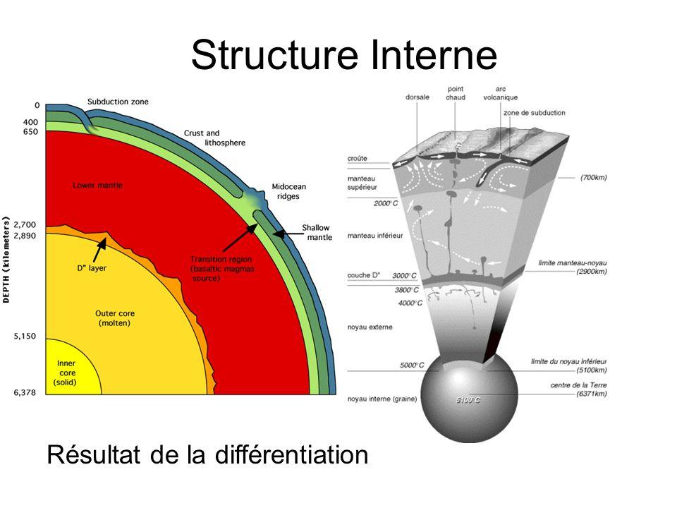 Structure sismique