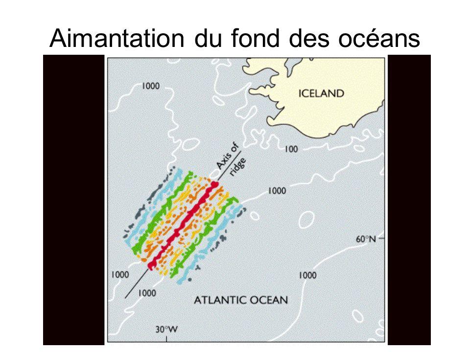 Aimantation du fond des océans