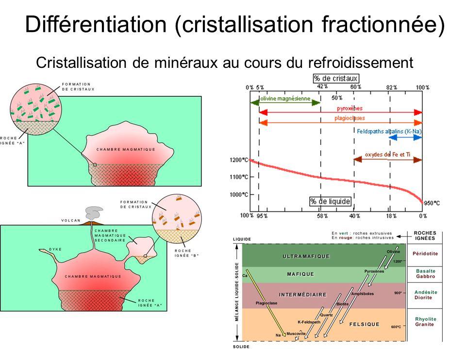 Différentiation (cristallisation fractionnée) Cristallisation de minéraux au cours du refroidissement