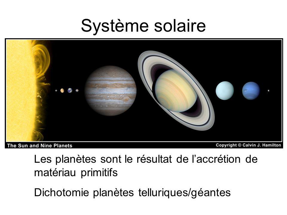 Système solaire Les planètes sont le résultat de laccrétion de matériau primitifs Dichotomie planètes telluriques/géantes