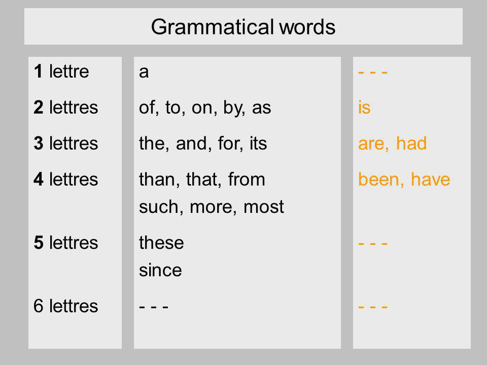 Grammatical words 1 lettre 2 lettres 3 lettres 4 lettres 5 lettres 6 lettres a of, to, on, by, as the, and, for, its than, that, from such, more, most these since - - - is are, had been, have - - -