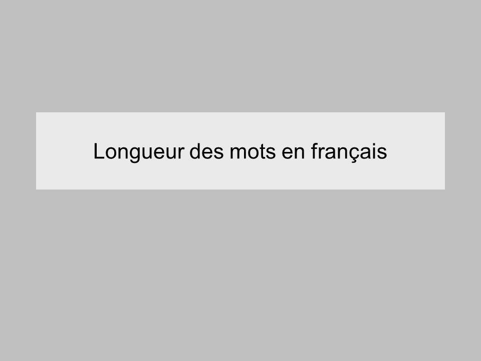 Longueur des mots en français