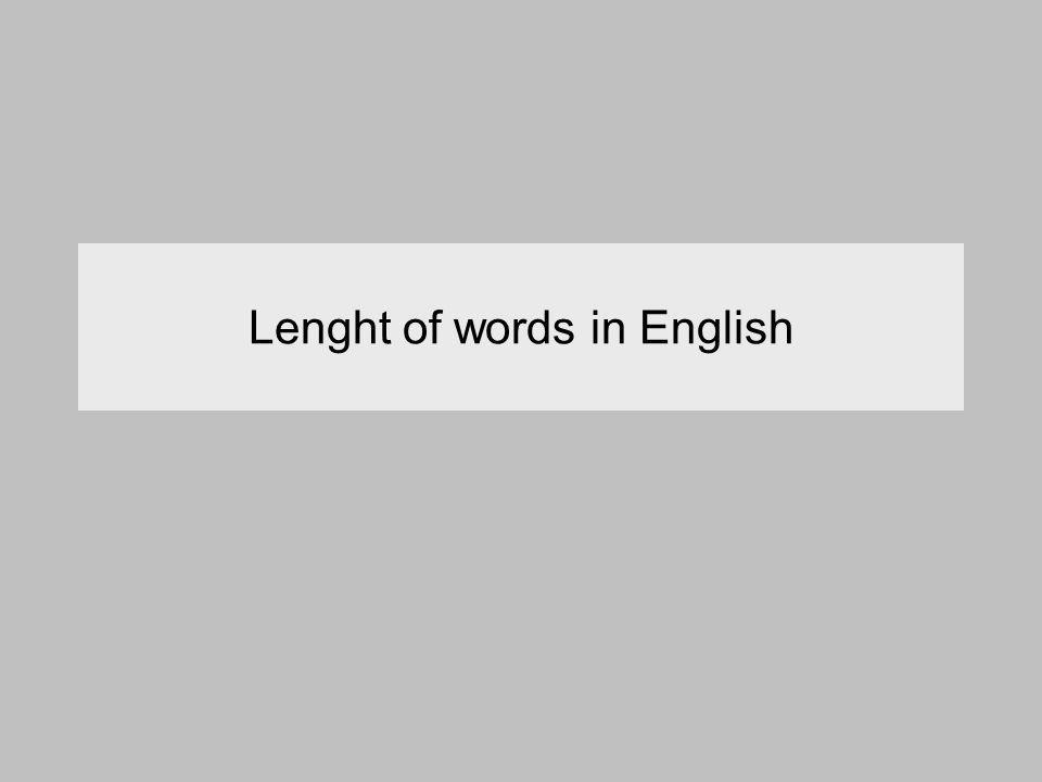 Lenght of words in English