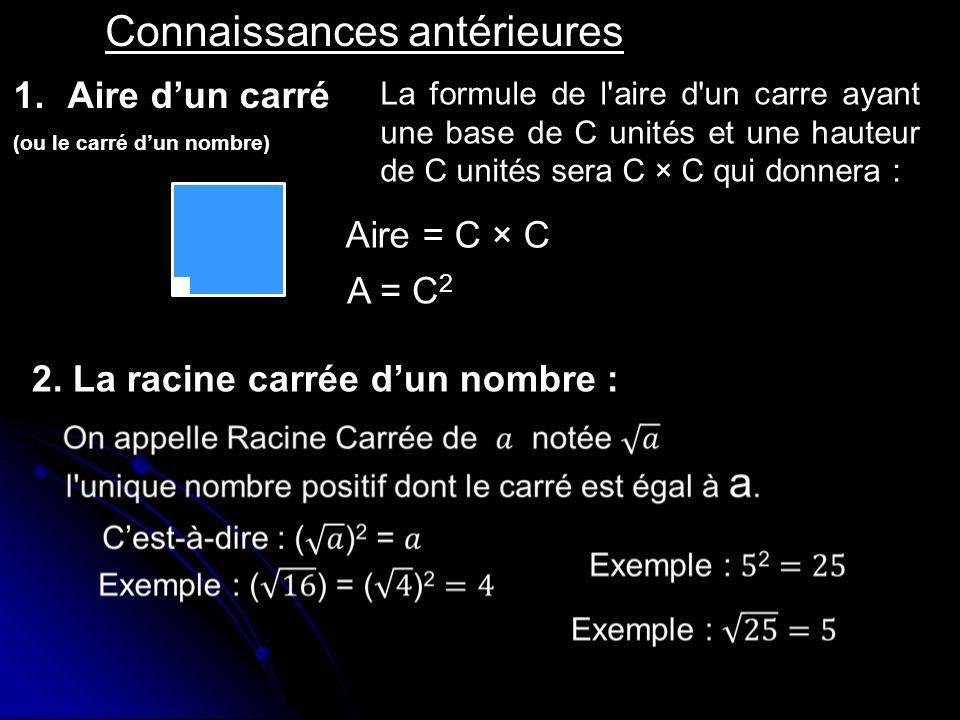 Connaissances antérieures 1.Aire dun carré (ou le carré dun nombre) La formule de l'aire d'un carre ayant une base de C unités et une hauteur de C uni