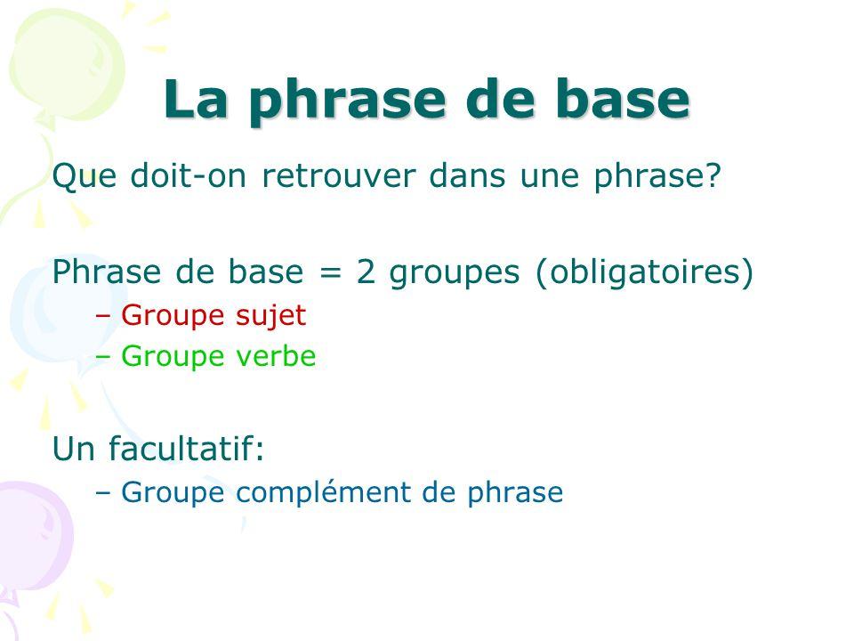 Le groupe complément de phrase Groupe facultatif Ajoute de linformation Pauline va à lécole à tous les jours.